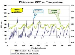 Klima 1